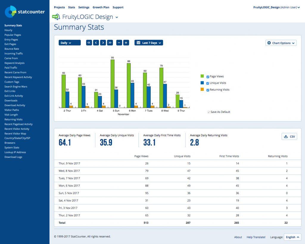 surabaya website redesign maintenance jasa layanan