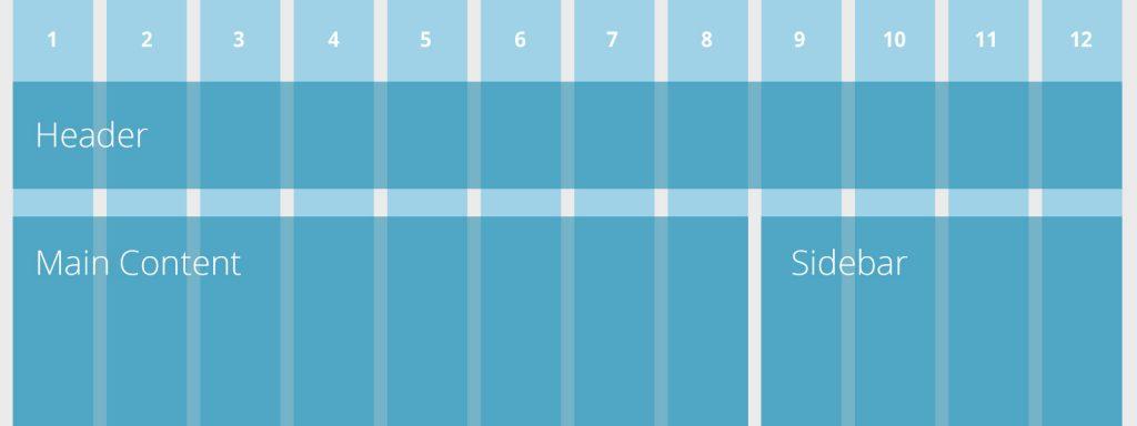 grid fleksible responsive website design surabaya