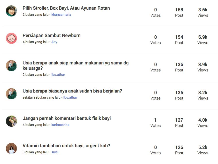 Forum Buletin Topik Keyword SEO