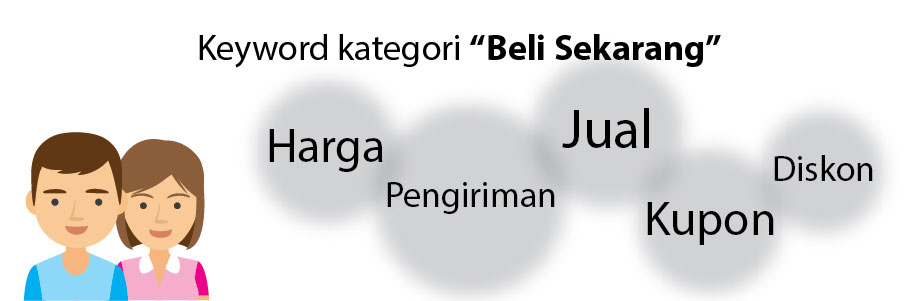keyword kategori beli sekarang
