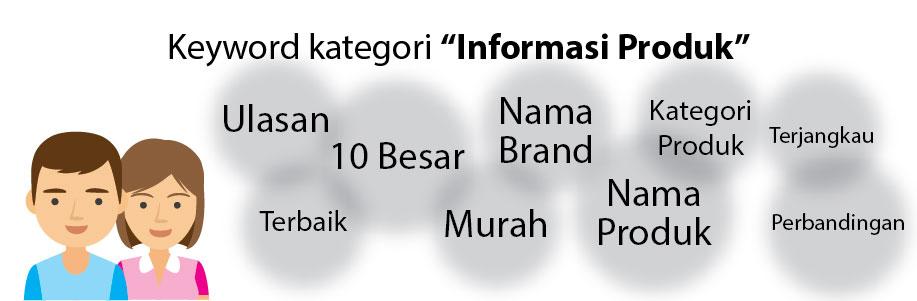 keyword kategori informasi produk