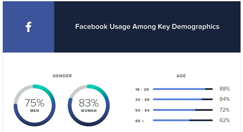 facebook statistik 2018 pria wanita