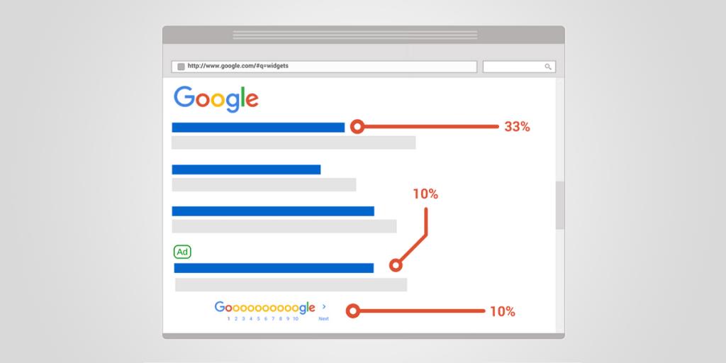 halaman pertama google statistik