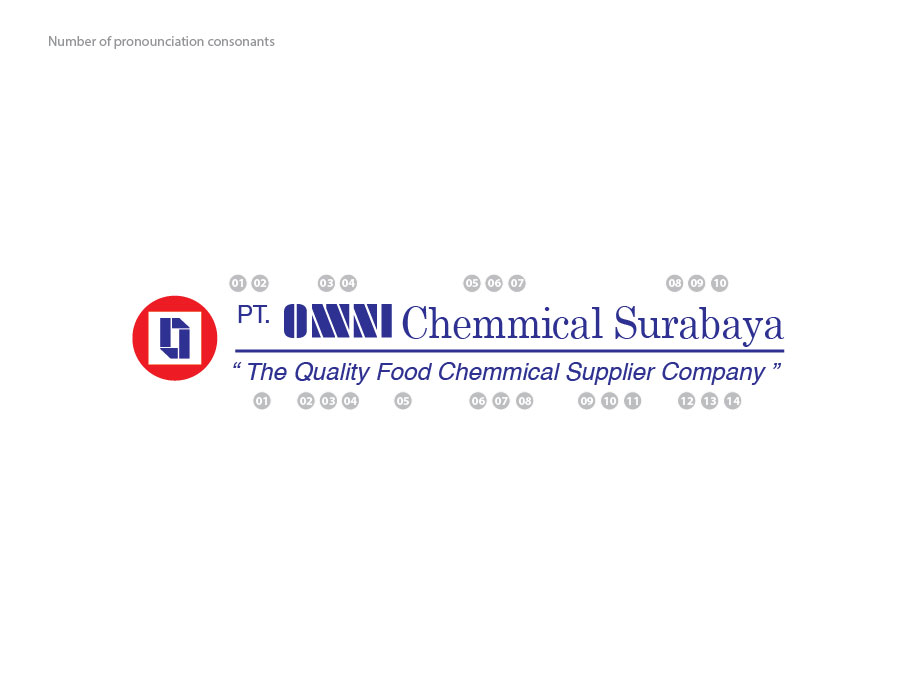 desain ulang logo surabaya jumlah konsonan