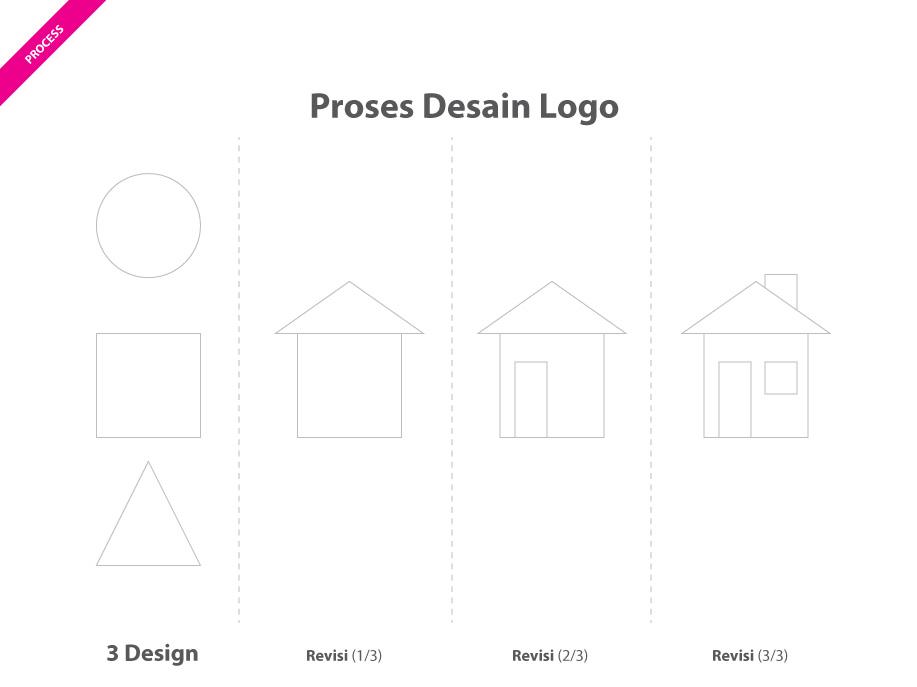 proses-design-logo