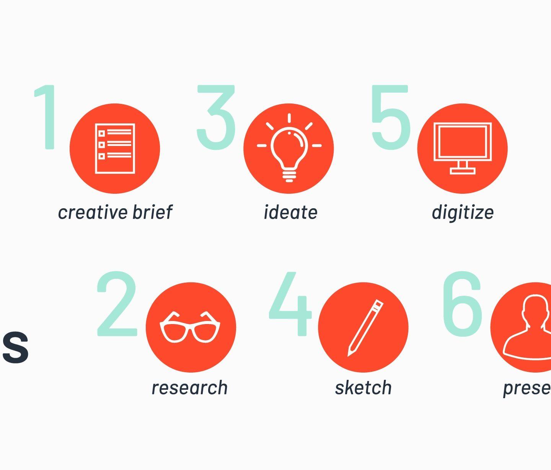 Konsultan logo surabaya studio desain kreatif