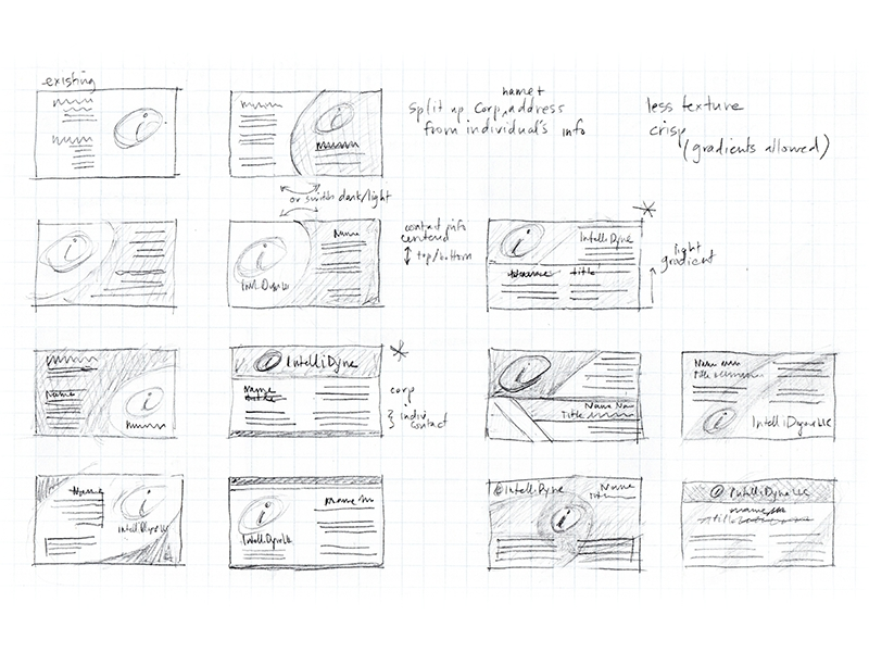 Tutorial Desain Kartu Nama Profesional