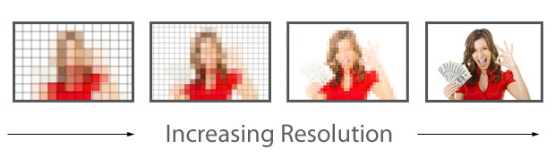 terminologi desain grafis resolusi gambar