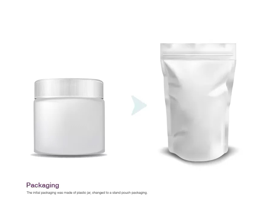 plastic jar to standing pouch packaging redesign